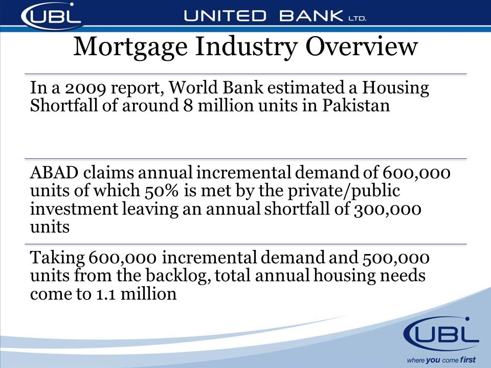 Mortgage Industry Overview
