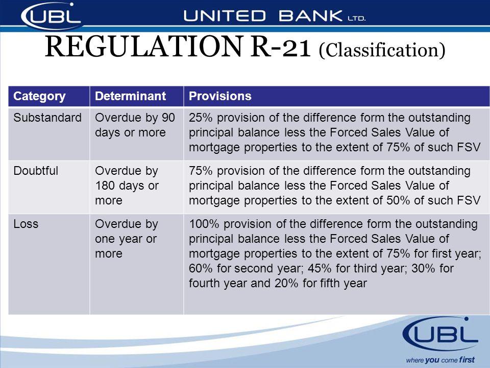 REGULATION R-21 (Classification)