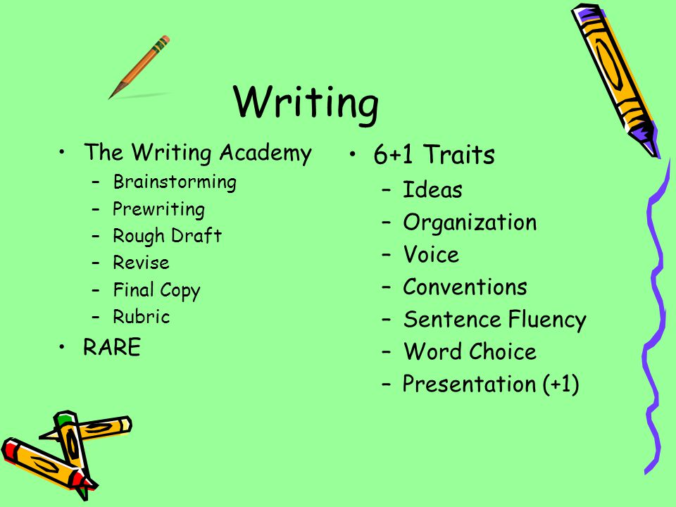 Writing 6+1 Traits The Writing Academy Ideas Organization Voice