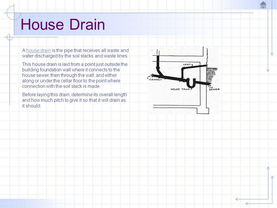 House Drain A house drain is the pipe that receives all waste and water discharged by the soil stacks and waste lines.