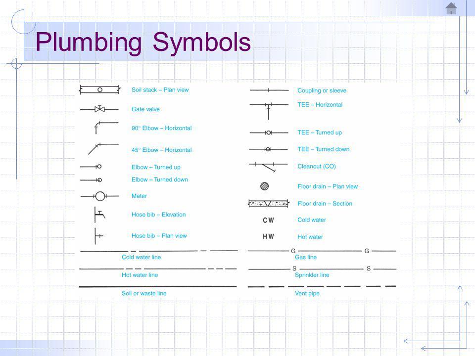 Plumbing Symbols