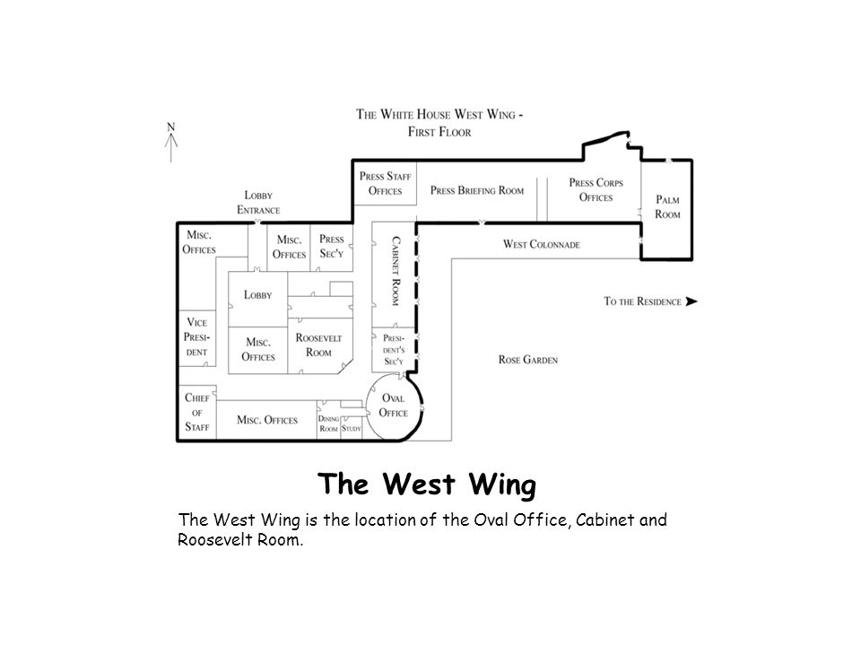 The West Wing The West Wing is the location of the Oval Office, Cabinet and Roosevelt Room.