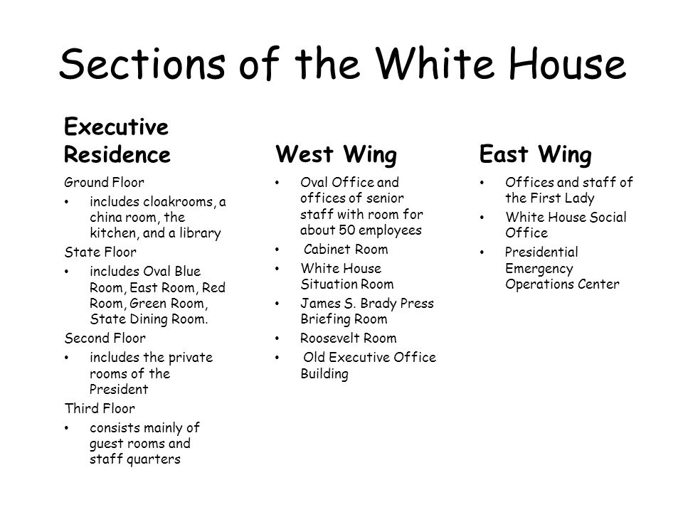 Sections of the White House