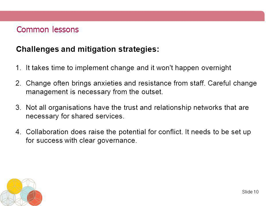 Common lessons Challenges and mitigation strategies:
