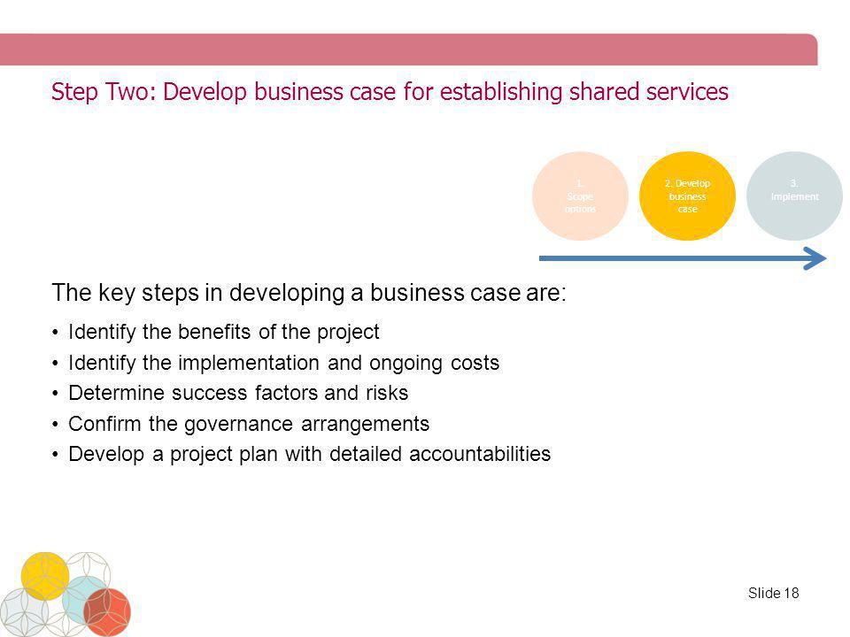 Step Two: Develop business case for establishing shared services