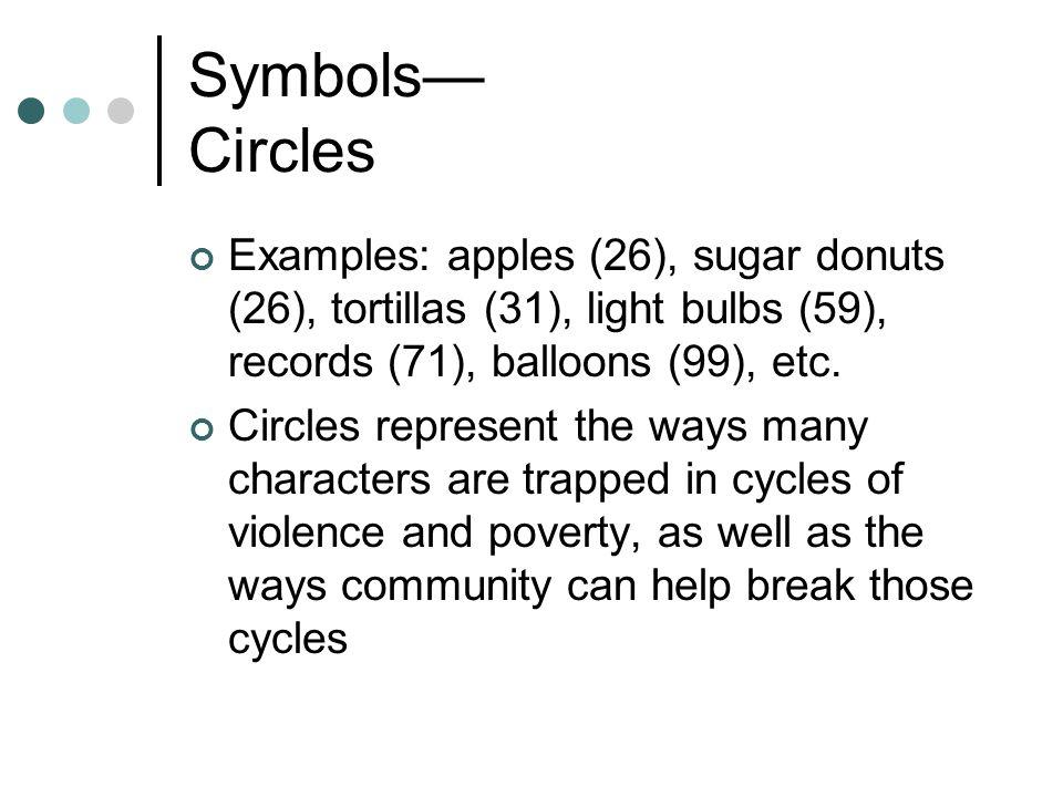 Symbols— Circles Examples: apples (26), sugar donuts (26), tortillas (31), light bulbs (59), records (71), balloons (99), etc.