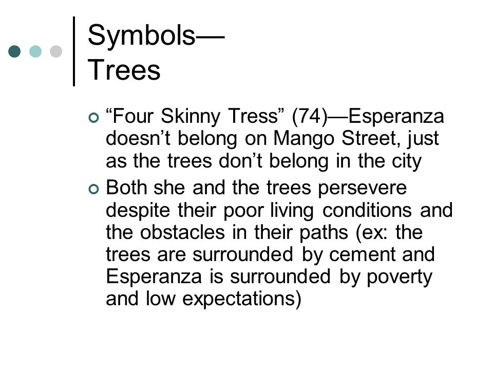 Symbols— Trees Four Skinny Tress (74)—Esperanza doesn't belong on Mango Street, just as the trees don't belong in the city.