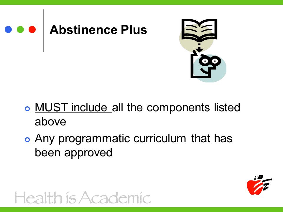 Abstinence Plus MUST include all the components listed above