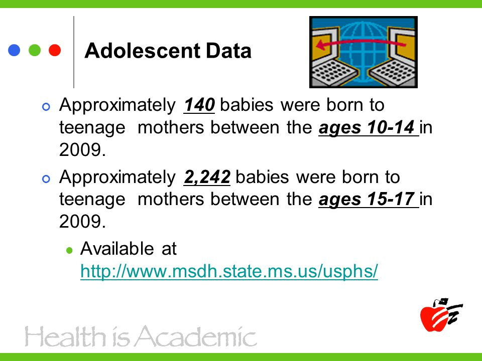 Adolescent Data Approximately 140 babies were born to teenage mothers between the ages 10-14 in 2009.
