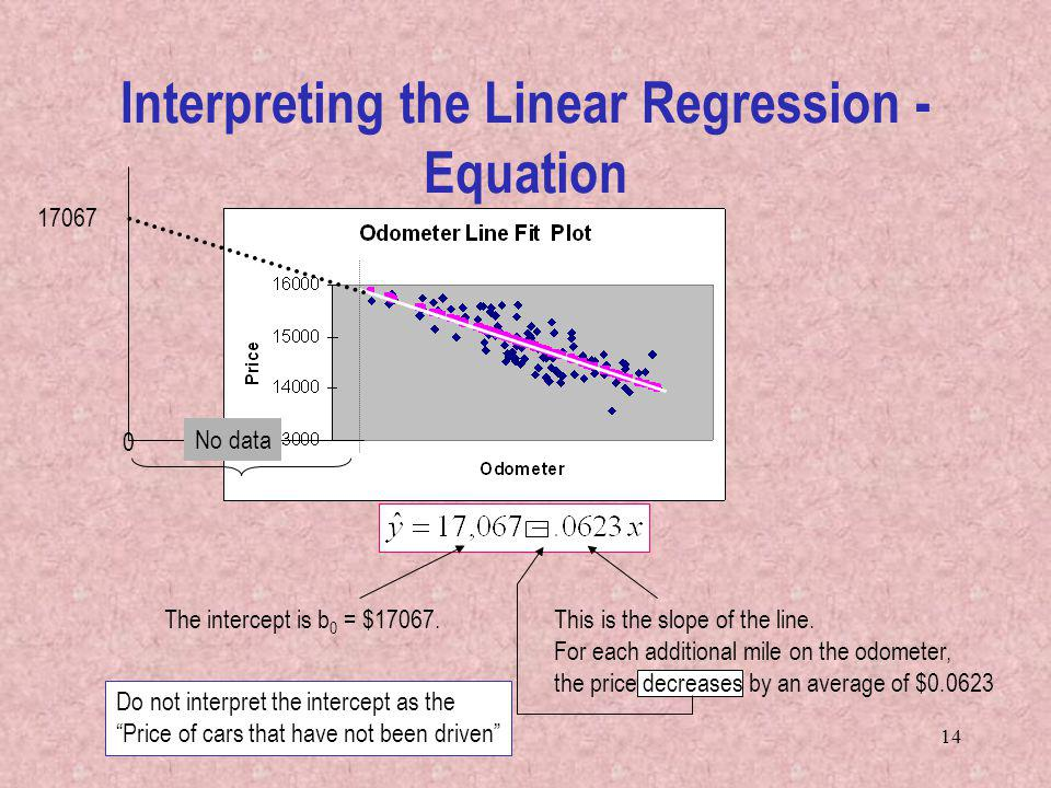 Interpreting the Linear Regression -Equation