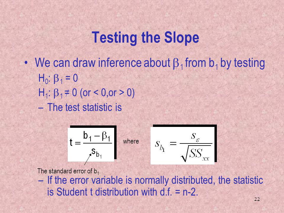 Testing the Slope We can draw inference about b1 from b1 by testing