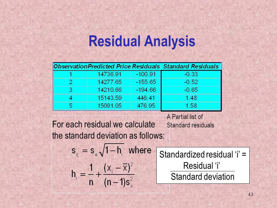Standardized residual 'i' =