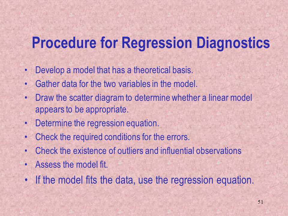 Procedure for Regression Diagnostics