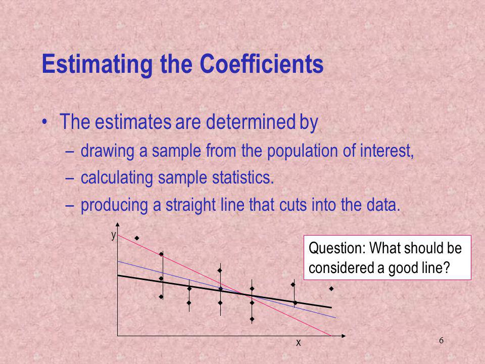 Estimating the Coefficients