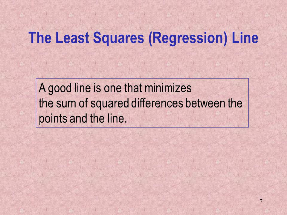 The Least Squares (Regression) Line