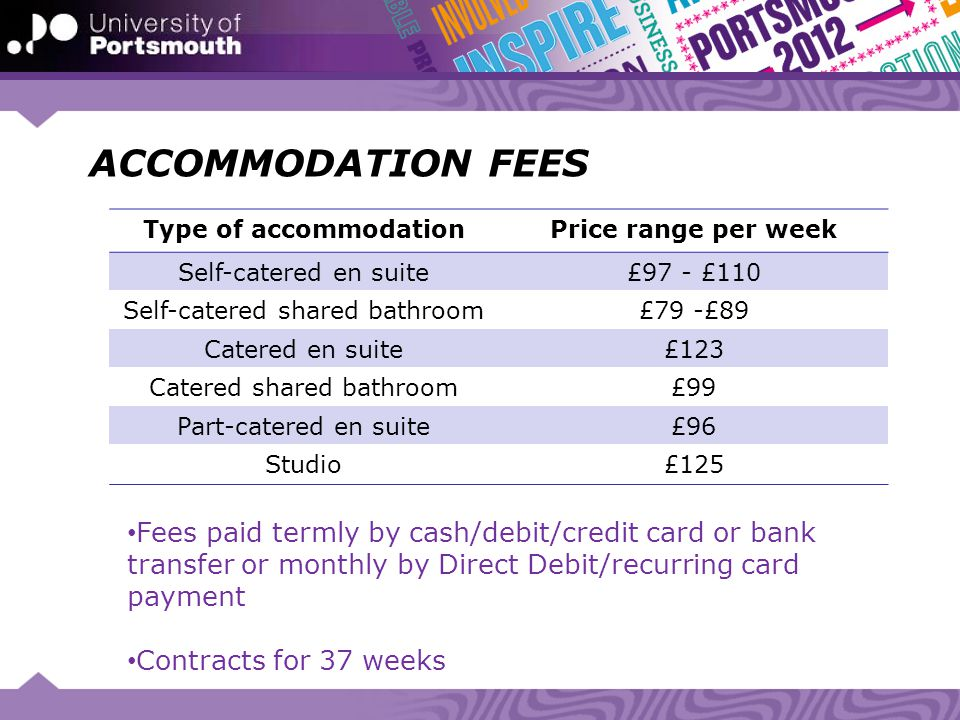 ACCOMMODATION FEES Type of accommodation. Price range per week. Self-catered en suite. £97 - £110.