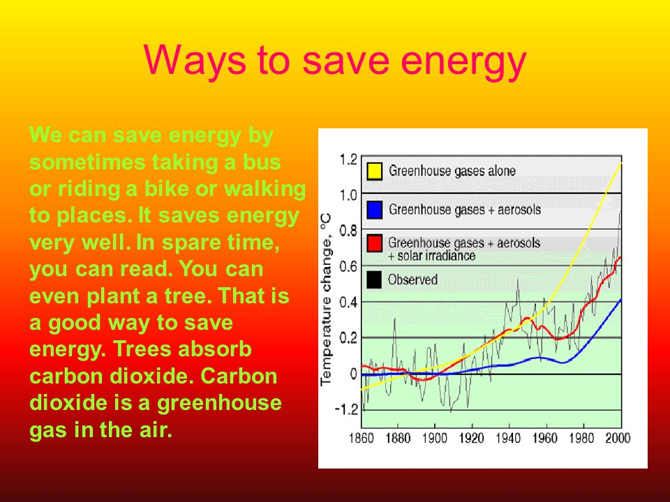 I am doing green house effect by breanna o neill ppt for Ways you can save energy