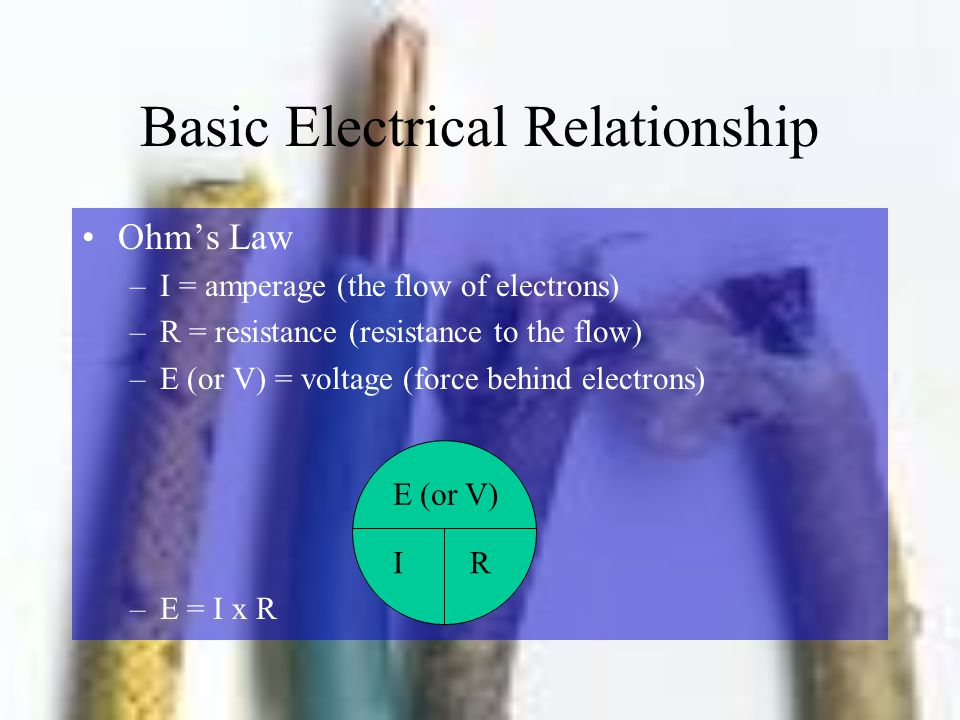 Basic Electrical Relationship
