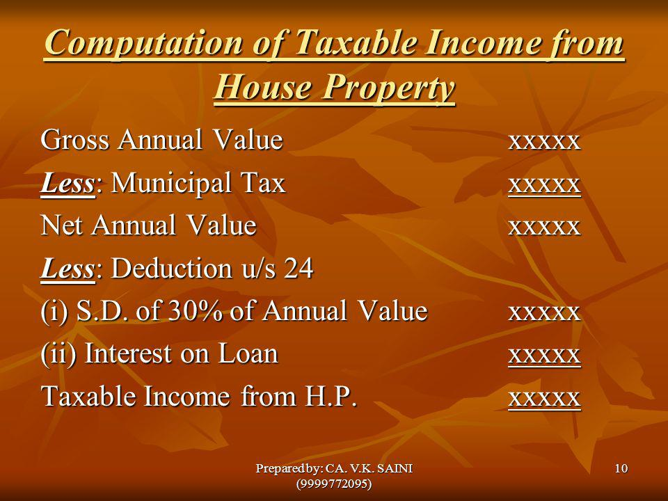 Computation of Taxable Income from House Property