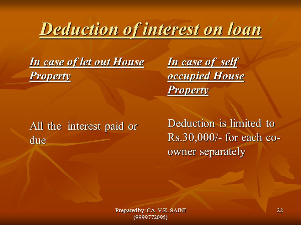 Deduction of interest on loan