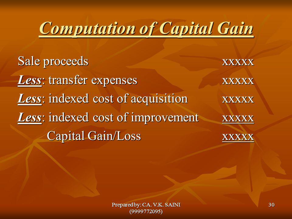 Computation of Capital Gain