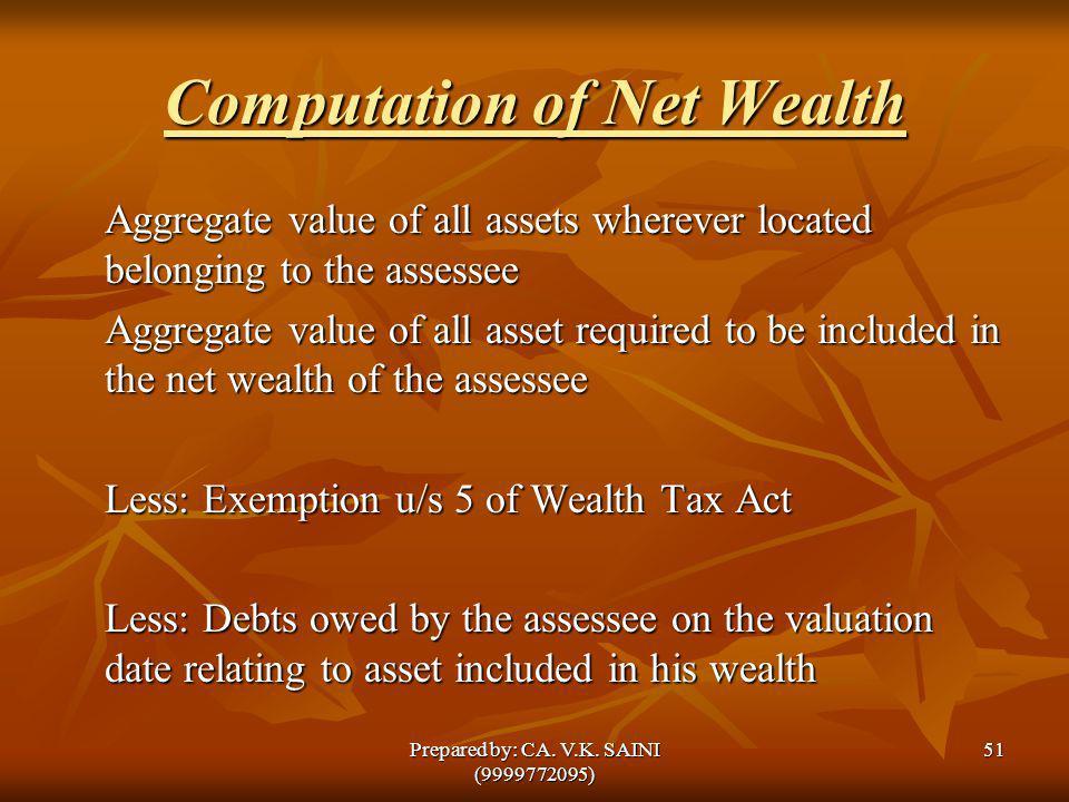Computation of Net Wealth