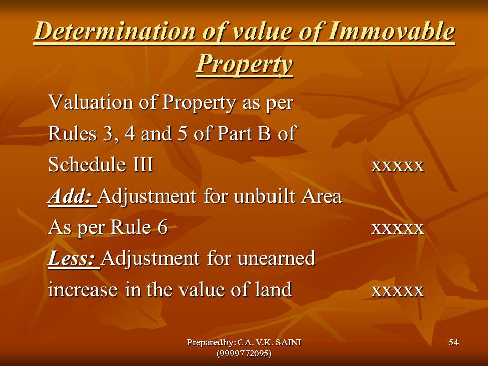 Determination of value of Immovable Property