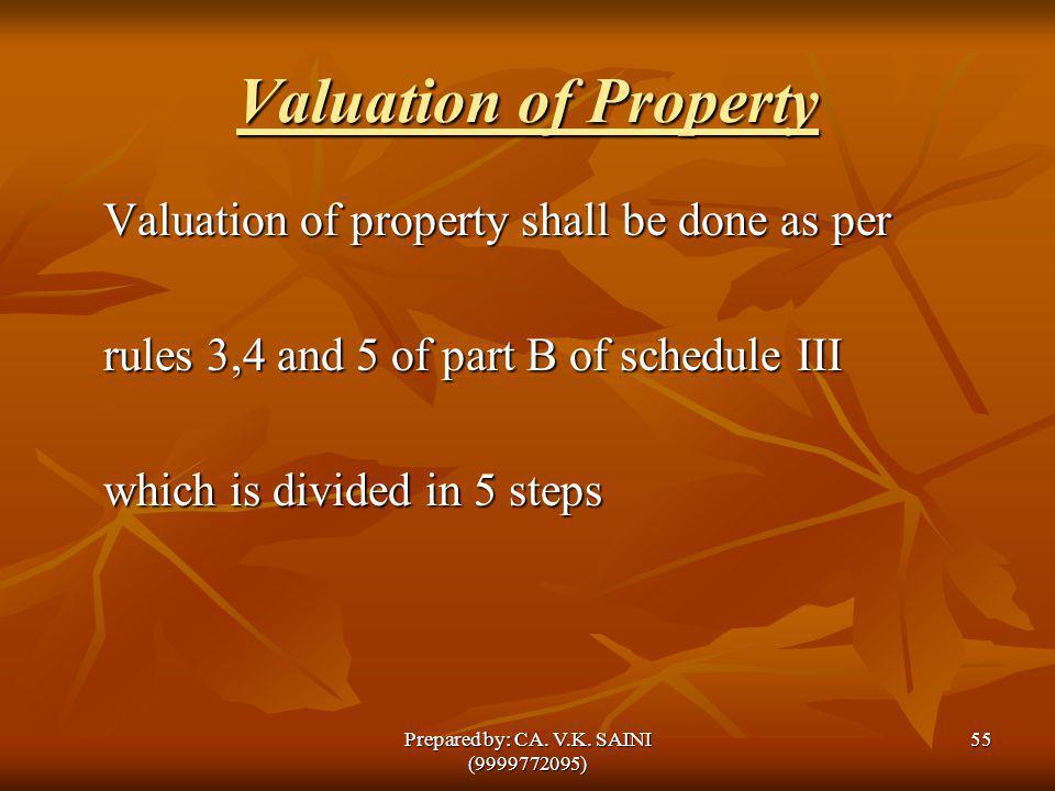 Prepared by: CA. V.K. SAINI (9999772095)