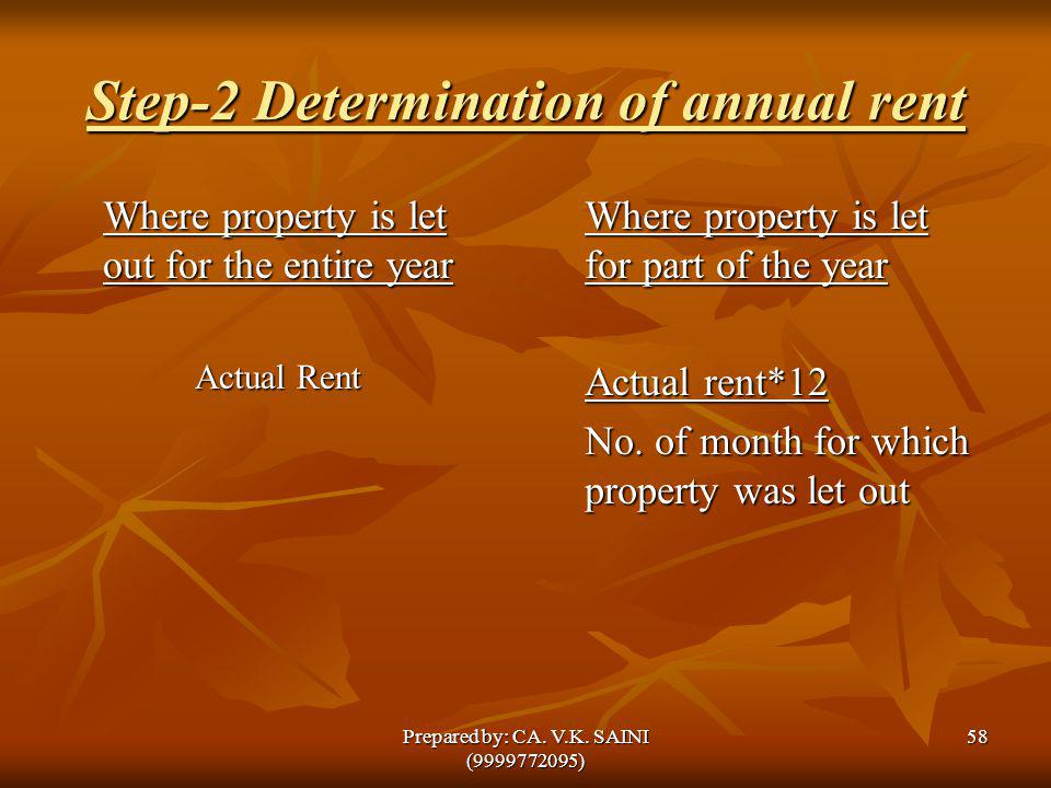 Step-2 Determination of annual rent