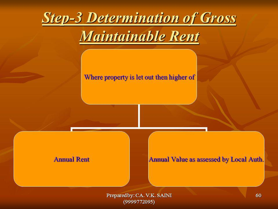 Step-3 Determination of Gross Maintainable Rent