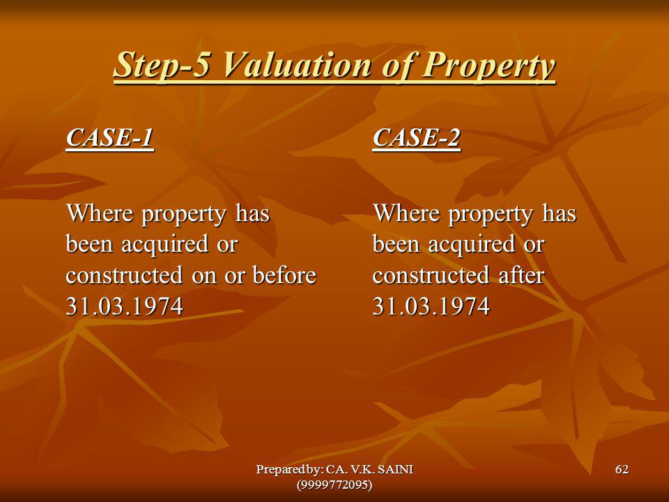Step-5 Valuation of Property