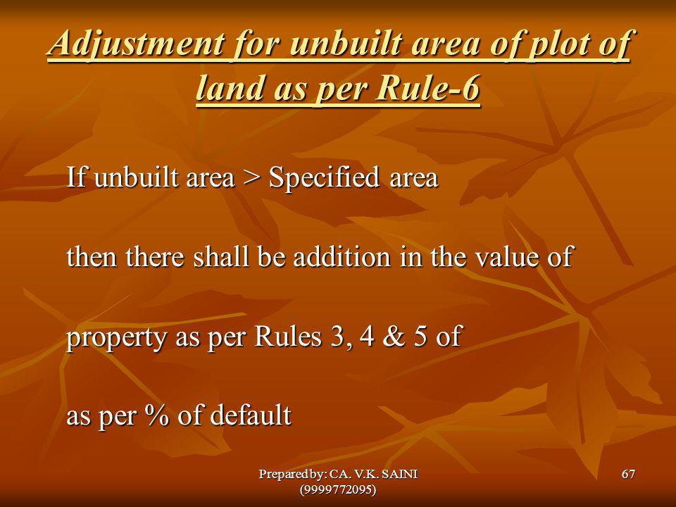 Adjustment for unbuilt area of plot of land as per Rule-6