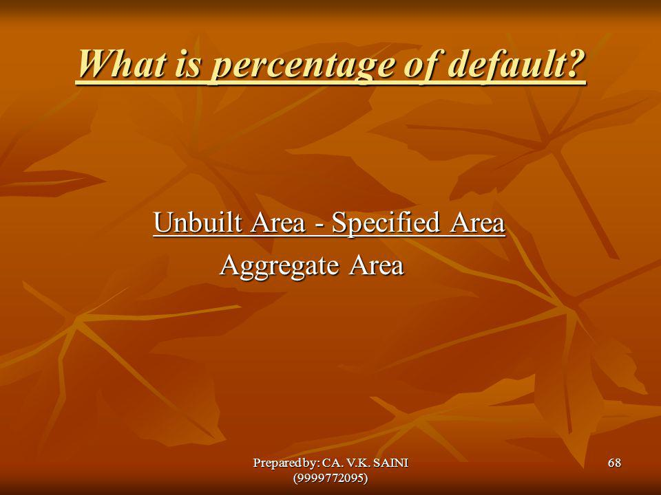 What is percentage of default