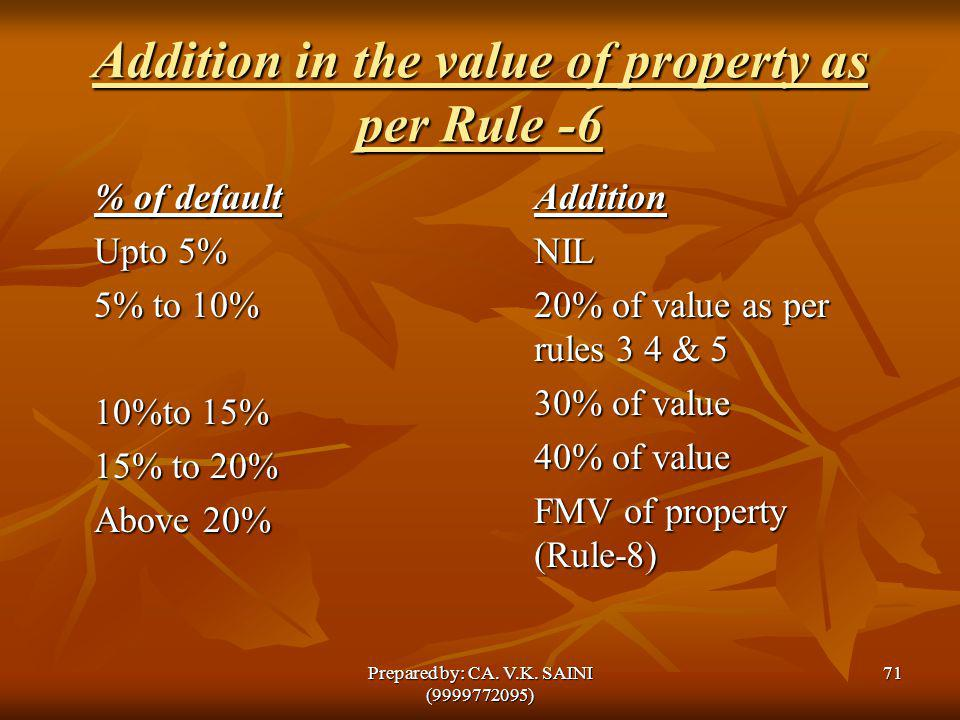 Addition in the value of property as per Rule -6