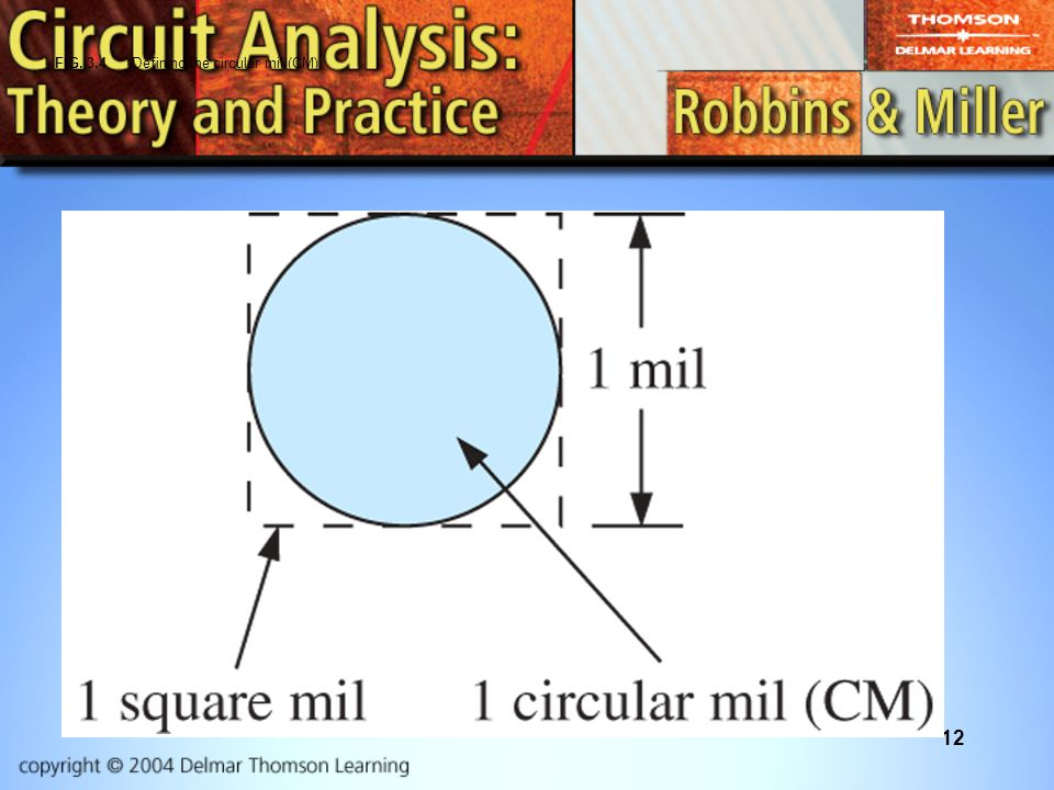FIG. 3.4 Defining the circular mil (CM).