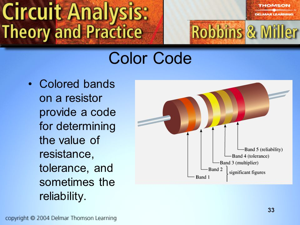 Color Code Colored bands on a resistor provide a code for determining the value of resistance, tolerance, and sometimes the reliability.