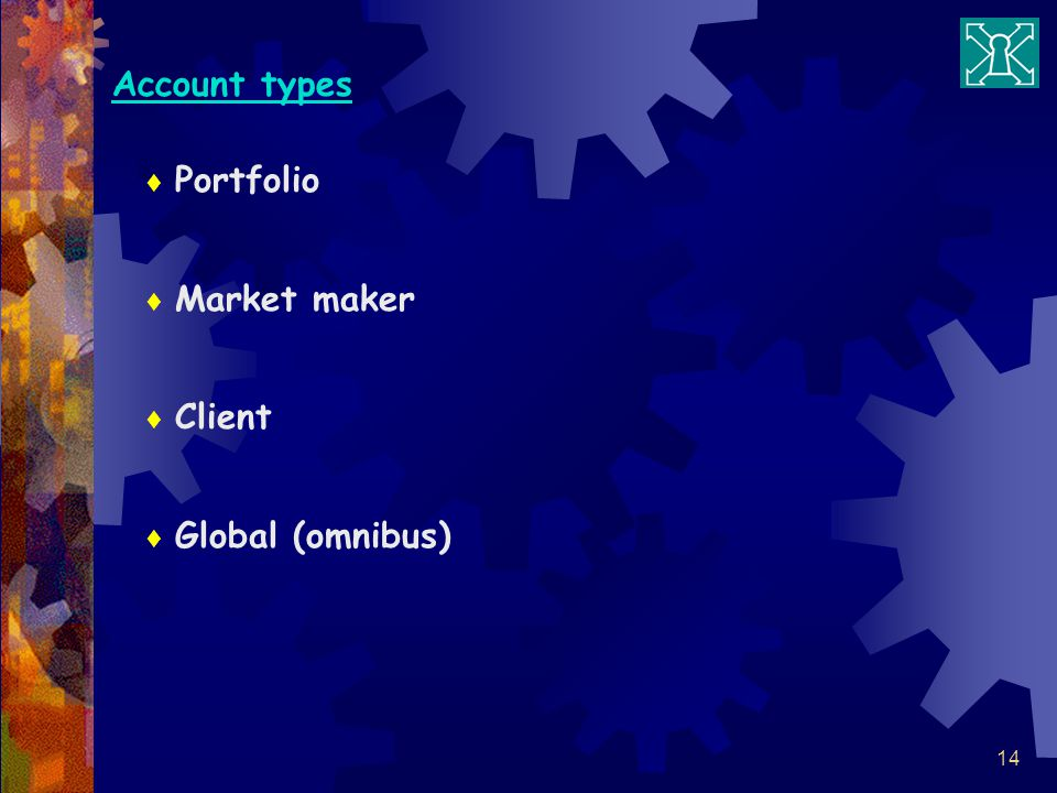 Account types Portfolio Market maker Client Global (omnibus)