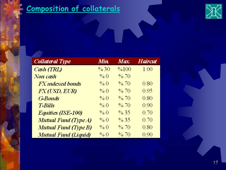 Composition of collaterals