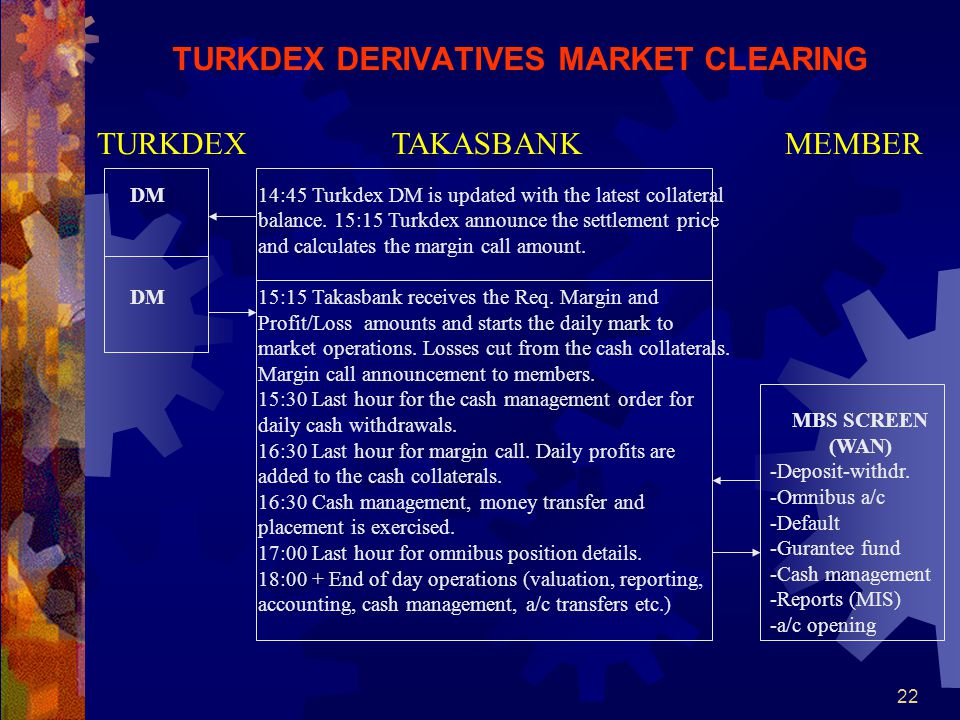 TURKDEX DERIVATIVES MARKET CLEARING