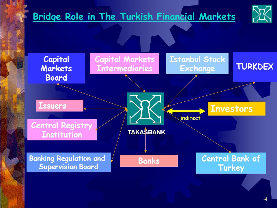 Bridge Role in The Turkish Financial Markets