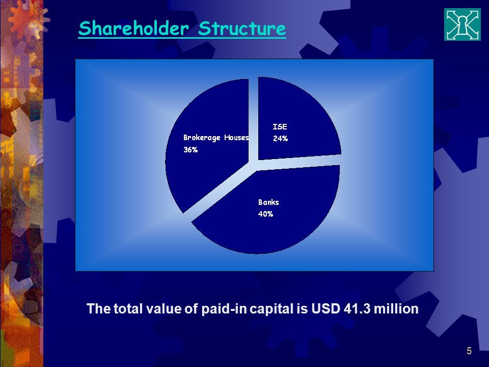 Shareholder Structure