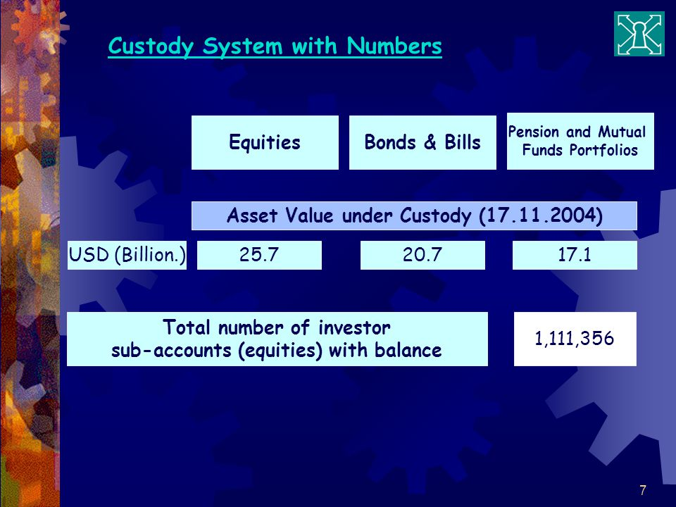 Custody System with Numbers