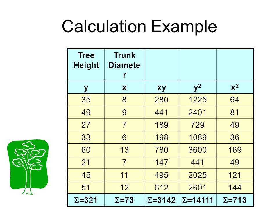 Calculation Example Tree Height Trunk Diameter y x xy y2 x2 35 8 280