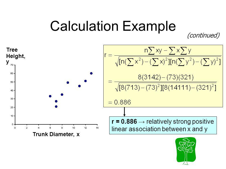 Calculation Example (continued) r = 0.886 → relatively strong positive