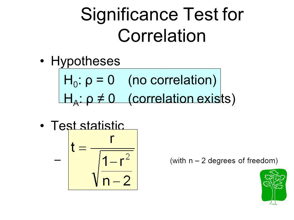 how to tell if a correlation is significant