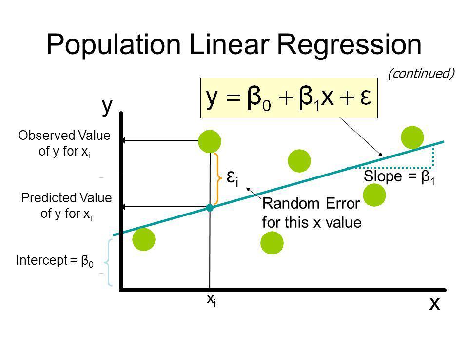 Population Linear Regression