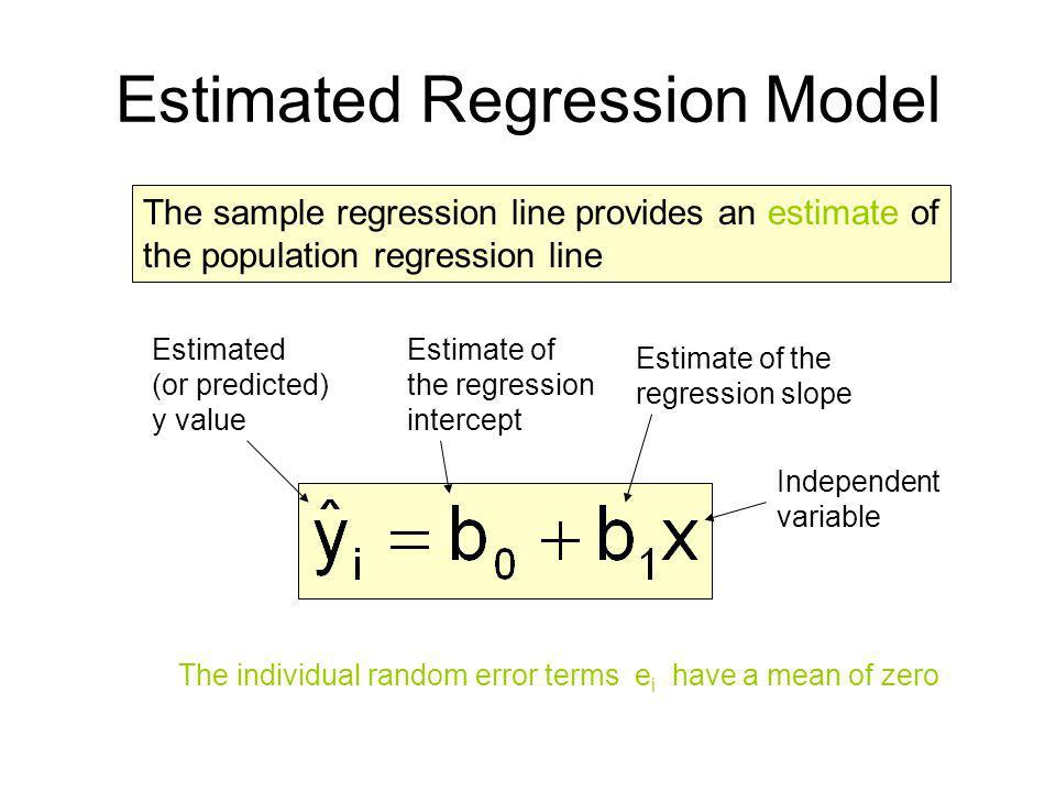 Estimated Regression Model