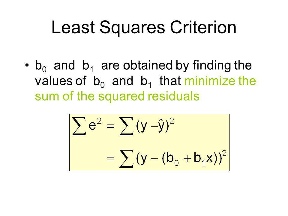 Least Squares Criterion