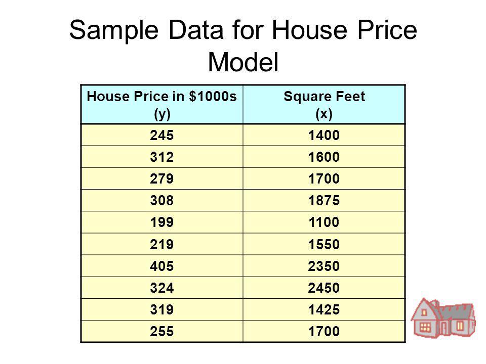 Sample Data for House Price Model