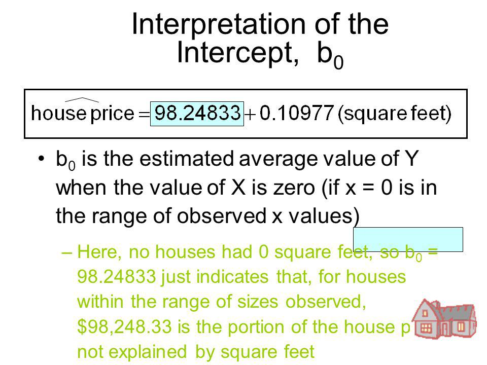 Interpretation of the Intercept, b0
